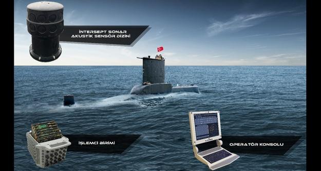 Denizaltılarımıza Milli Sonar Sistemi