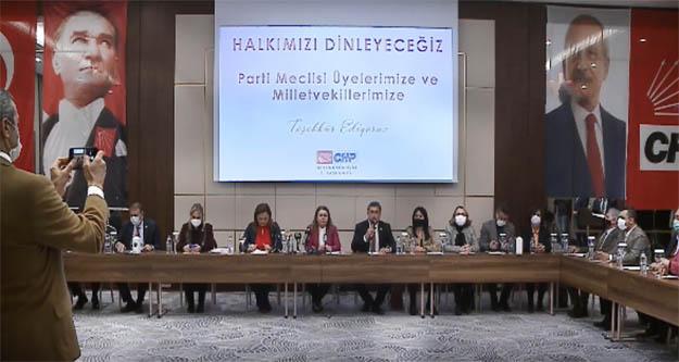 CHP'nin 30 Milletvekili Afyonkarahisar'da
